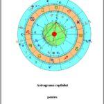 Studiu de astrologie pentru copii