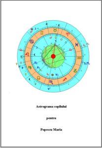 Astrograma dumneavoastră - tipuri de astrograme
