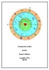 Studii de astrologie - Astrograme